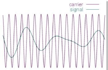 signal on carrier wave