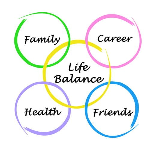 Work Life Balance Quote Best Inspiring Quotes Of The Week  Worklife Balance